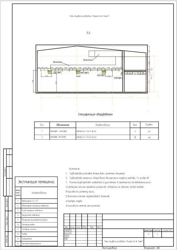 Система автоматической установки пожаротушения трв, предприятие автотранспорта
