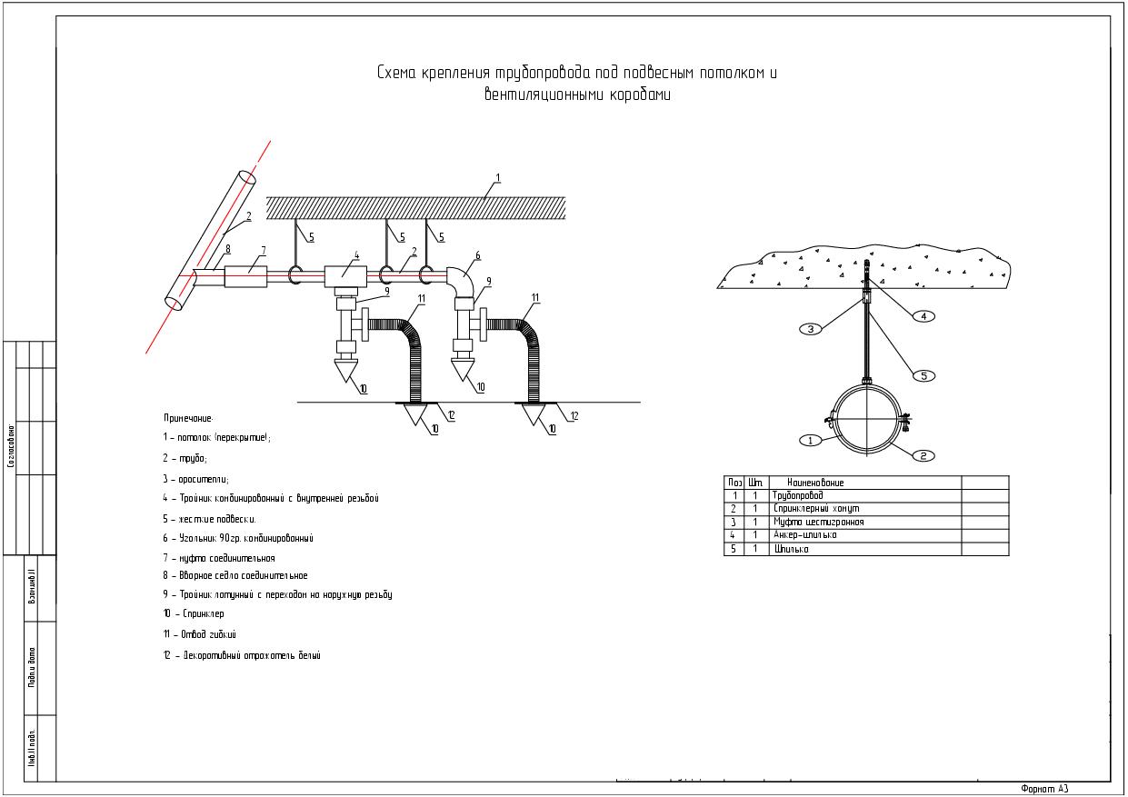 Проект водяного пожаротушения медицинского центра