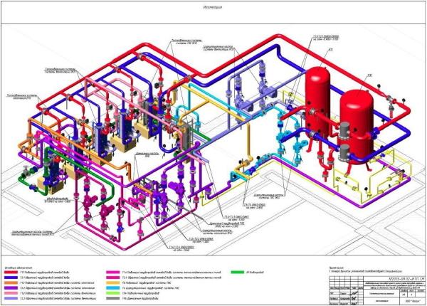 Аксонометрические схемы по пожаротушению
