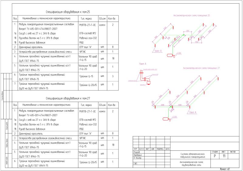 Проект водяного и модульного пожаротушения автосалона P