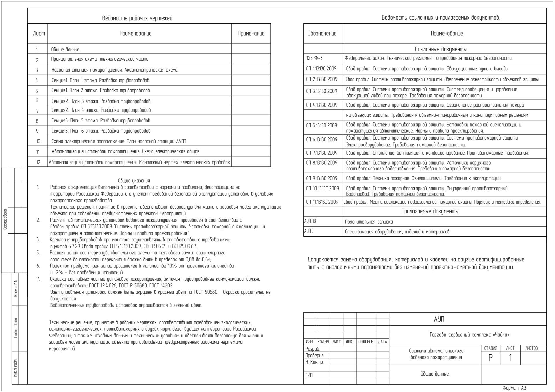 Проект системы АПТ по объекту Торгово-сервисный комплекс