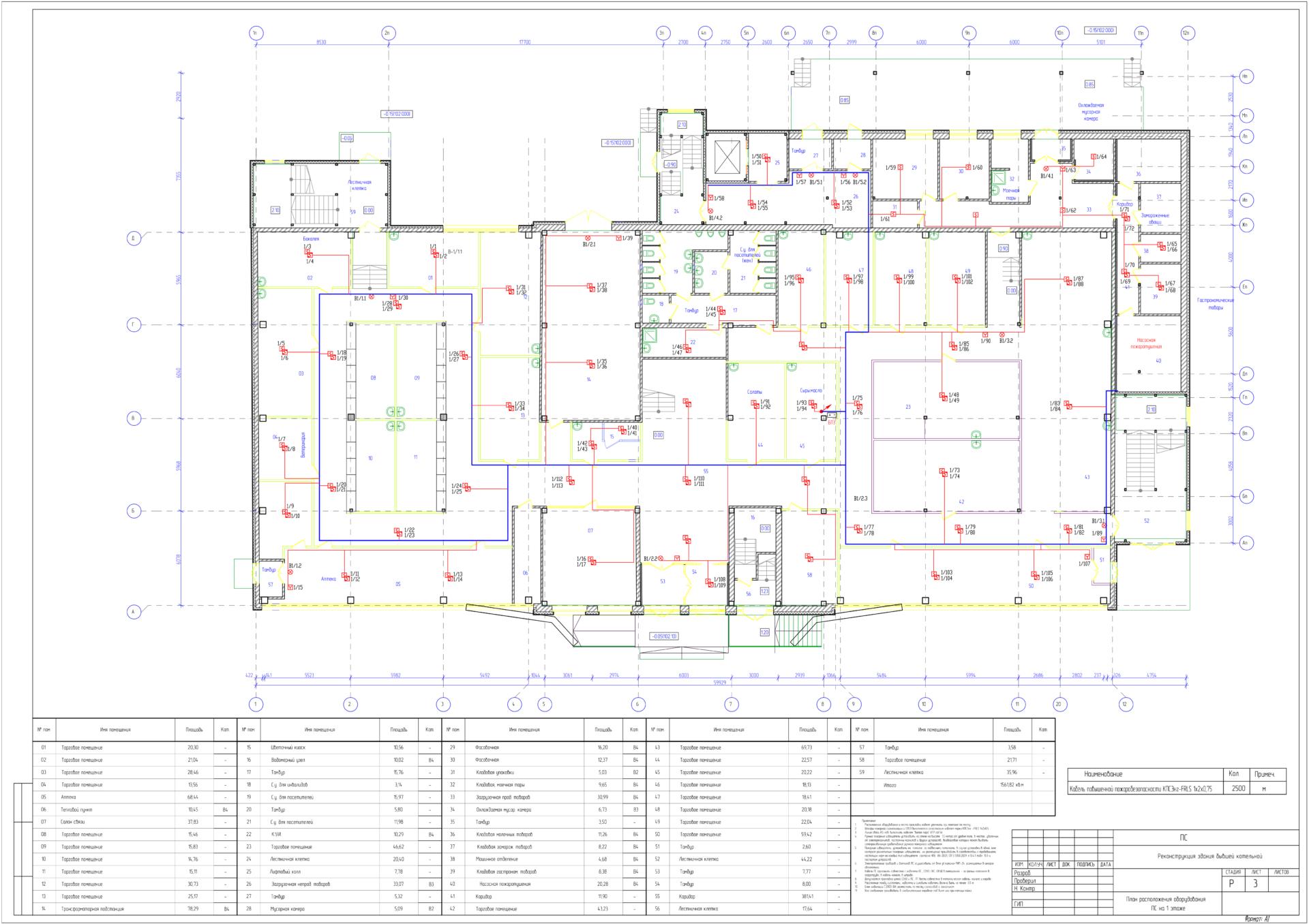 Проект системы пожарной сигнализации реконструкция здания бывшей котельной