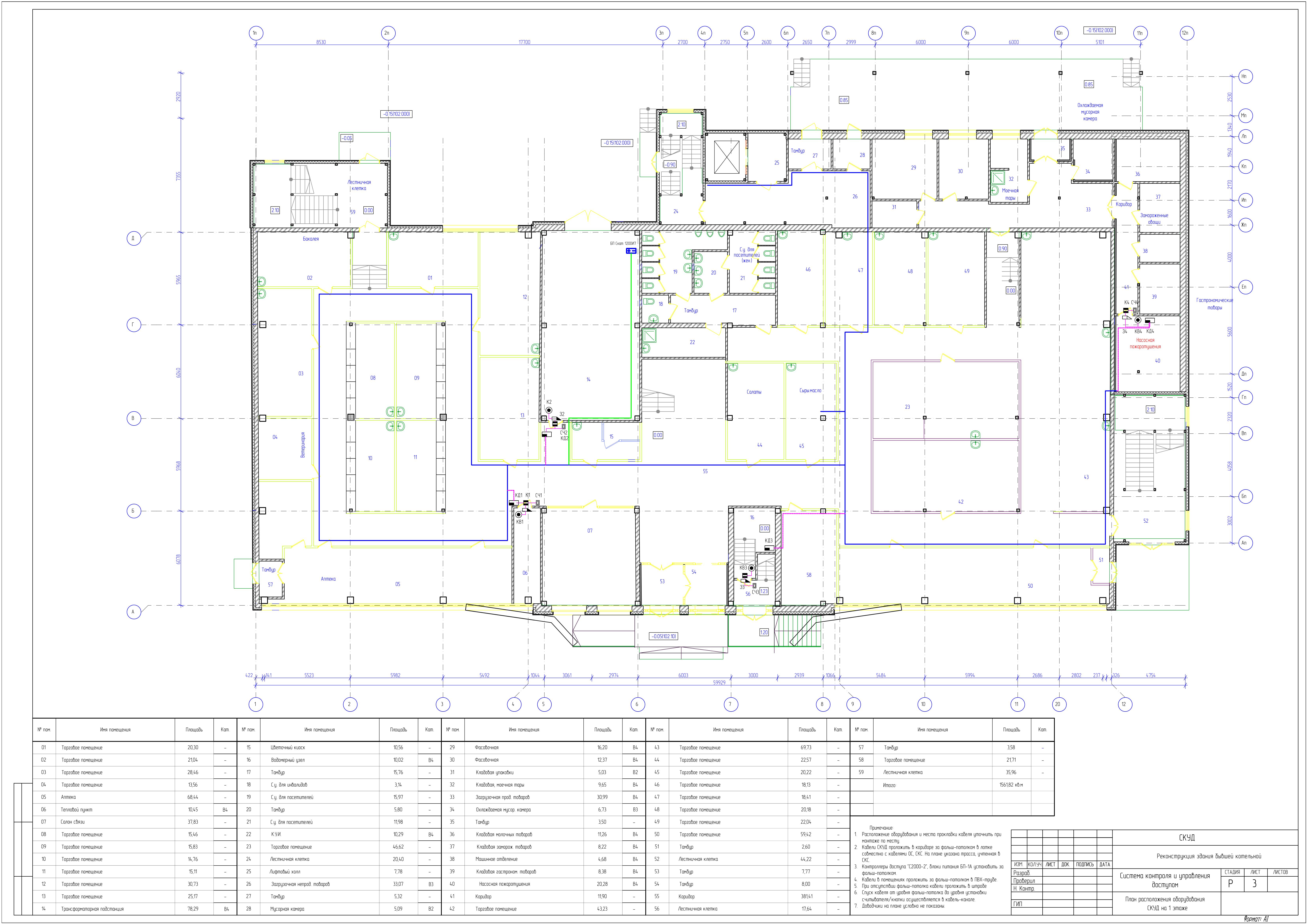 Проект СКУД реконструкция здания бывшей котельной