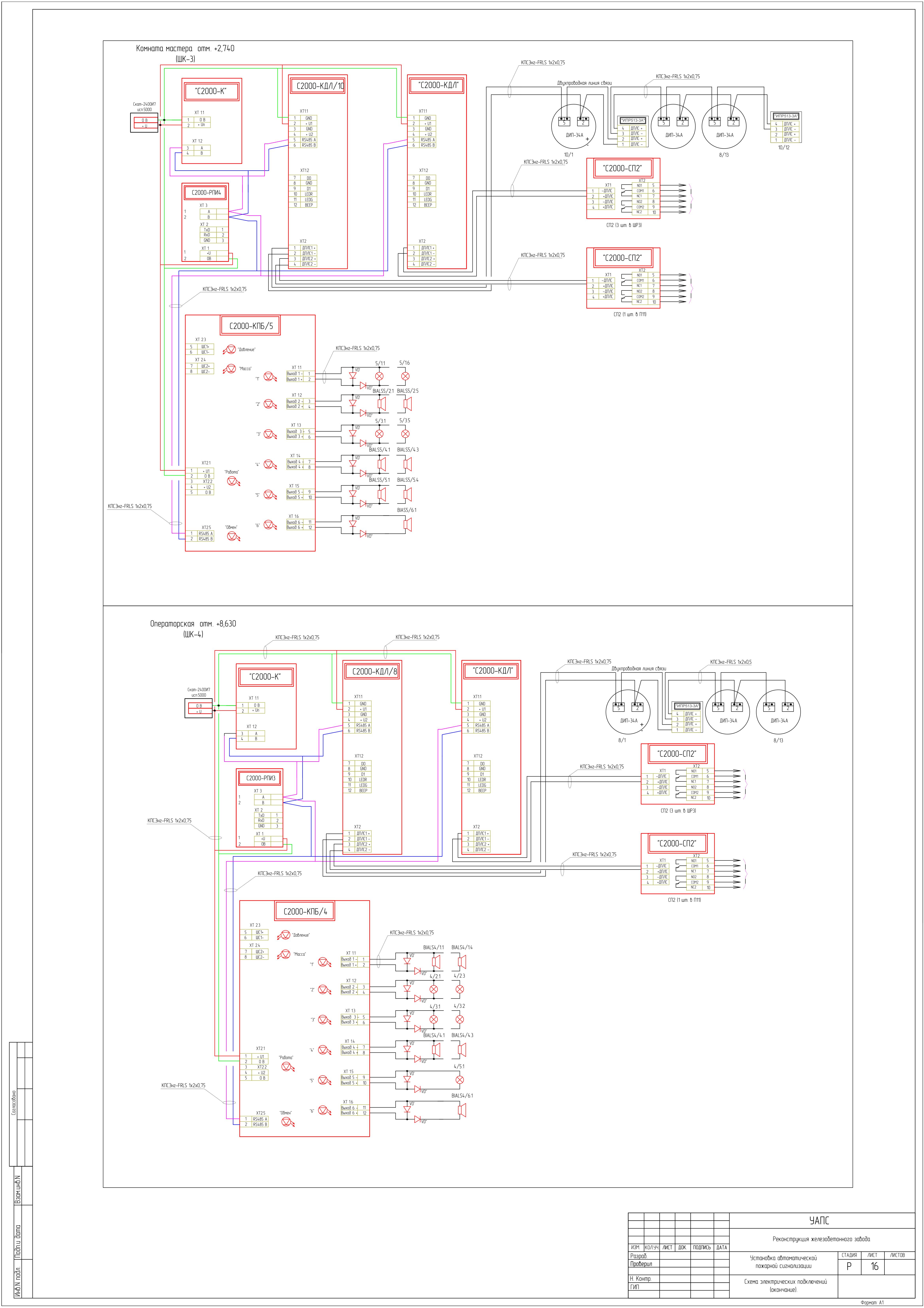 Проект пожарной сигнализации железобетонного завода