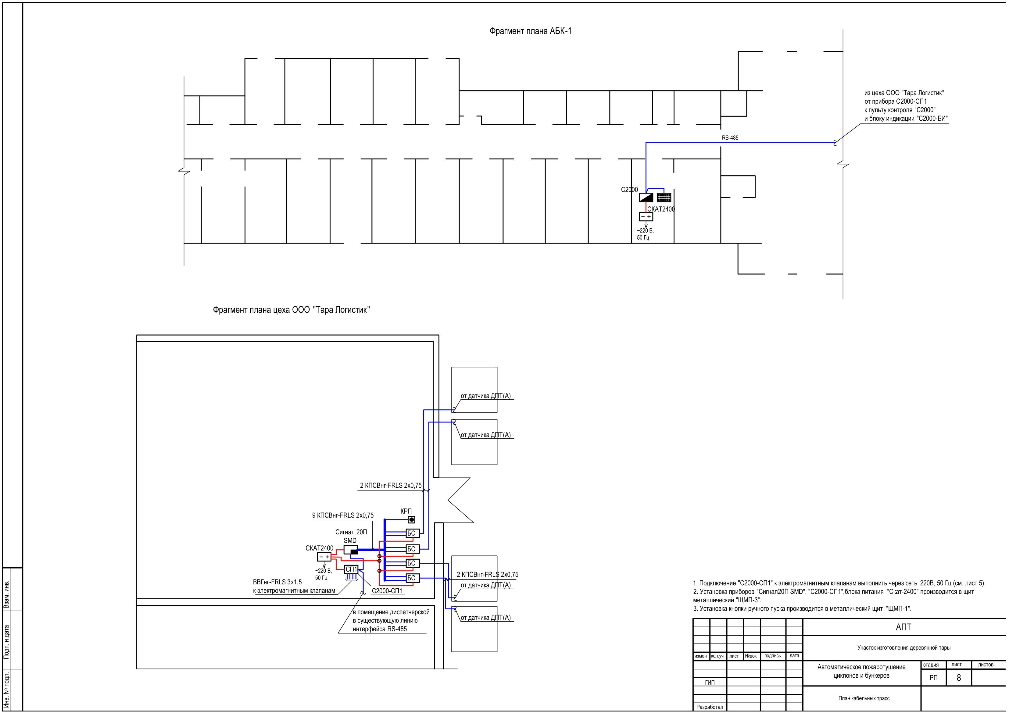 Проект автоматического пожаротушения «Циклонов и бункеров»