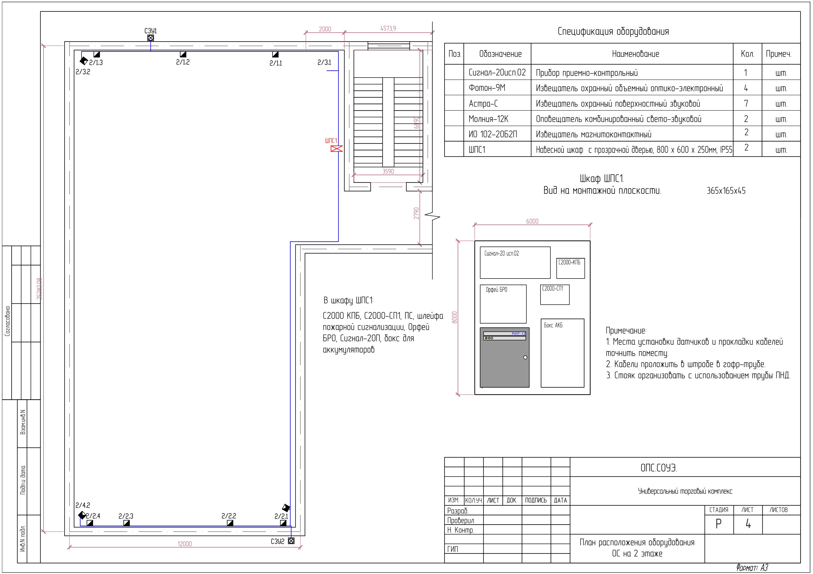 Проект опс и соуэ, торгового комплекса