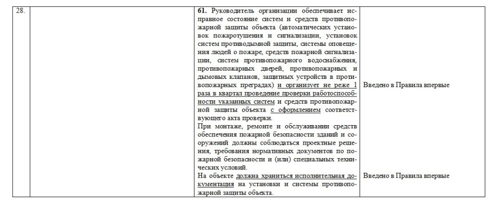 ППБ 01-03 и Постановление № 390