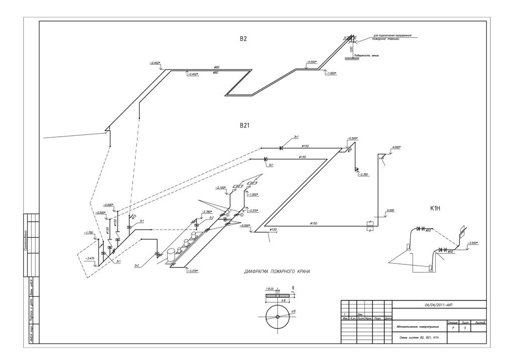 реконструкция насосной системы автоматического пожаротушения