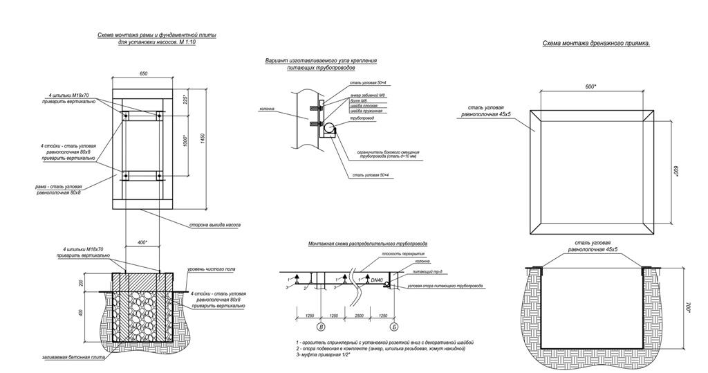 Проект системы тонкораспыленного пожаротушения гипермаркета