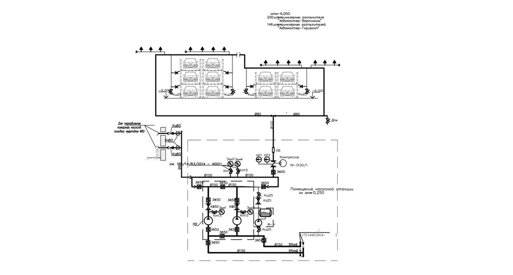 проект автоматического водяного пожаротушения