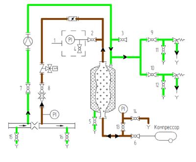 Замена и заправка пенообразователя в баке-дозаторе